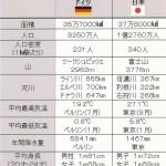 ドイツと日本を比べてみましょう